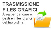 Trasmissione files grafici